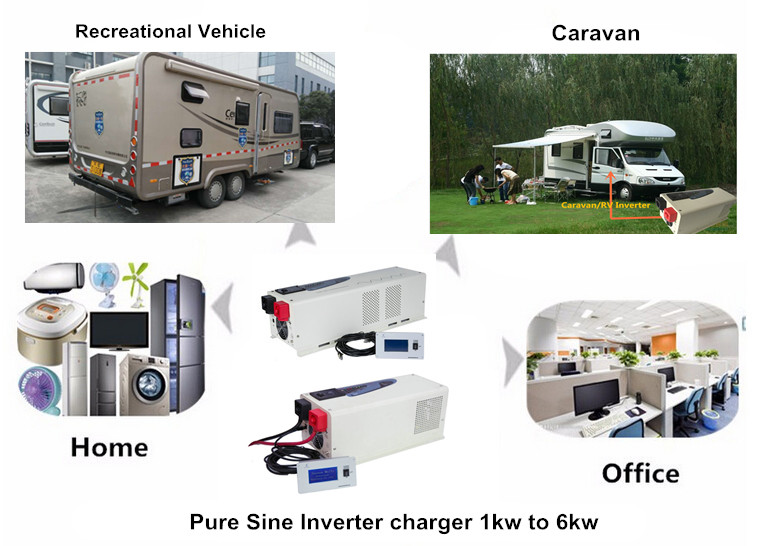 WANTED-Dealers of Passpower pure sine inverter charger For RV industry