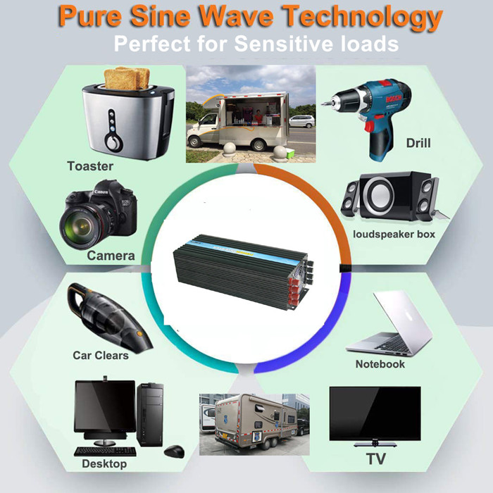 P-5000 5000 watt 12 volt dc to 110 volt ac high frequency pure sine wave Inverter with 2 AC Outlets