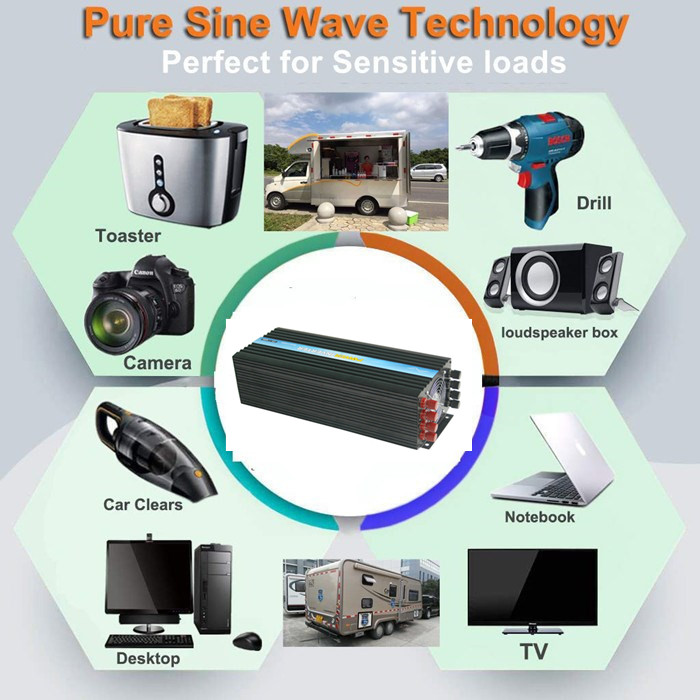P-6000 6000w 12v 220v 230v pure sine wave dc to ac high frequency inverter 6kw for rv car truck ambulance camper trailer