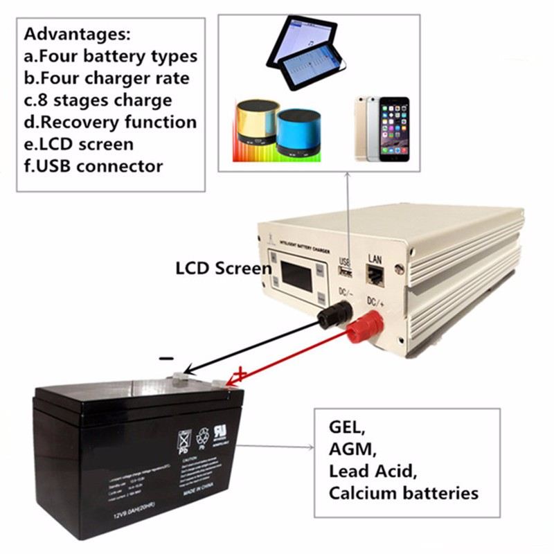 24Volt DC 15 Amp Intelligent 8 charging stages battery charger Output 24V with white Aluminum Shell